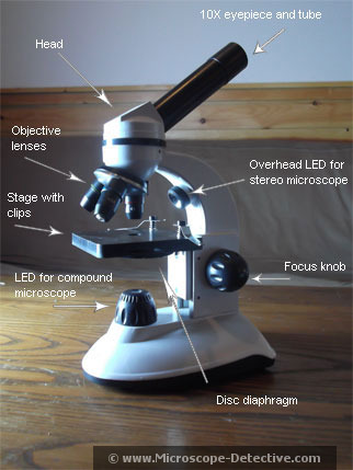 Parts of a kids microscope www.microscope-detective.com/my-first-lab-microscope.html